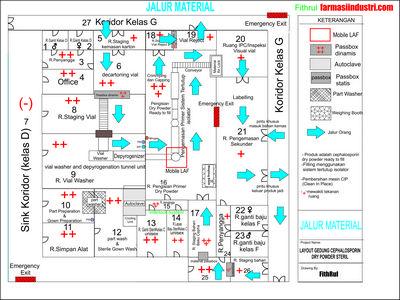 layout injeksi cephalosporin material