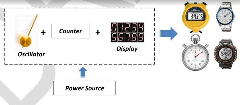 Komponen-utama-dalam-stopwatch-1